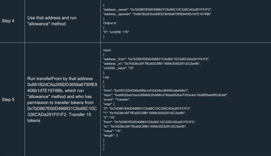 ethereum smart contracts Test Case 5 TransferForm_2