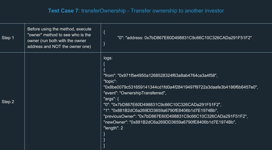 ethereum smart contracts Test Case 7 transferOwnership