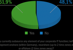 IT in Germany. Is It a Start of the Outsourcing Era?